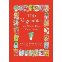 100 Vegetable & Where They Came ...